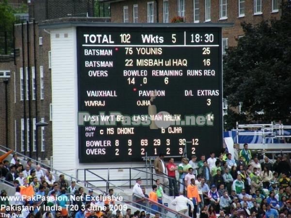 Scorecard at The Oval