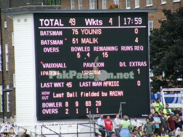 Scorecard at The Oval